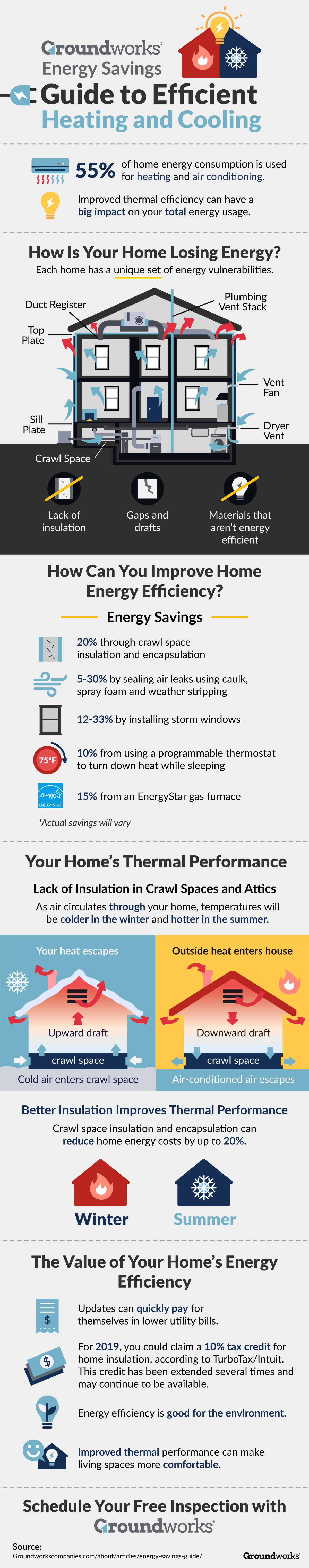 Energy Savings Guide