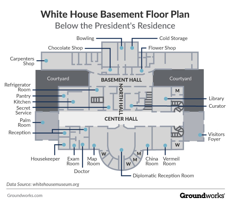floor plan White House basement